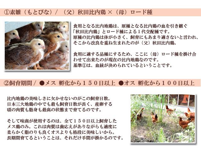 放し飼いの比内地鶏の基準1