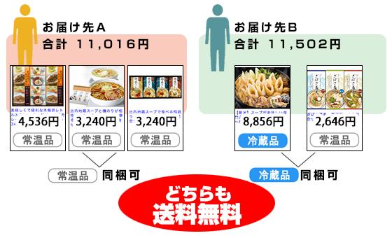 2箇所それぞれお買上げ金額が10,800円を越え、同梱出来る温度帯の場合